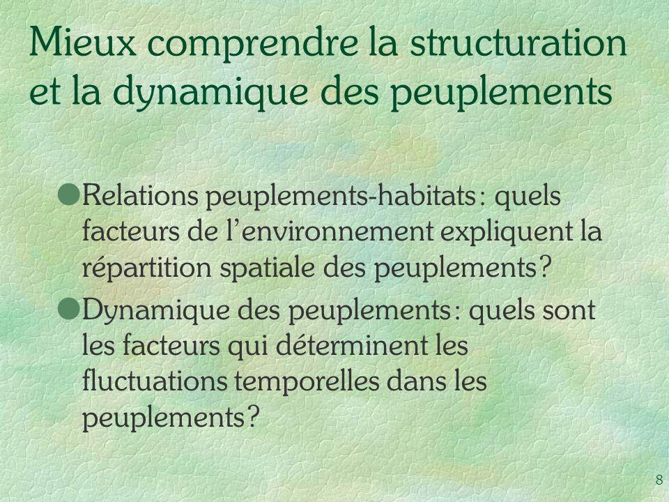 8 Mieux comprendre la structuration et la dynamique des peuplements lRelations peuplements-habitats : quels facteurs de lenvironnement expliquent la r