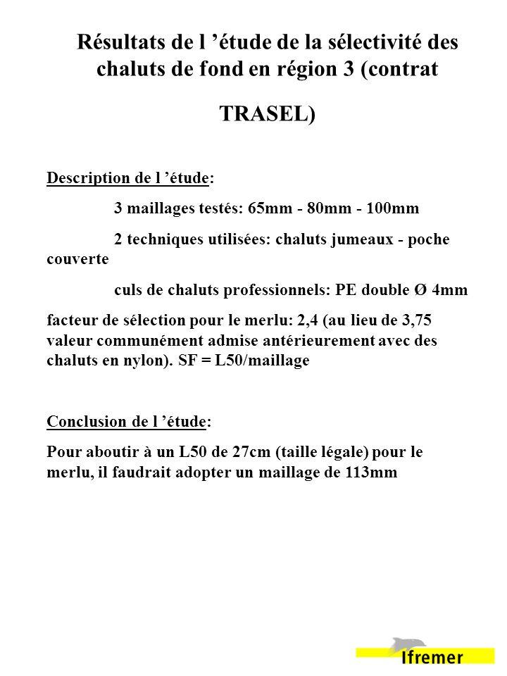 Résultats de l étude de la sélectivité des chaluts de fond en région 3 (contrat TRASEL) Description de l étude: 3 maillages testés: 65mm - 80mm - 100m