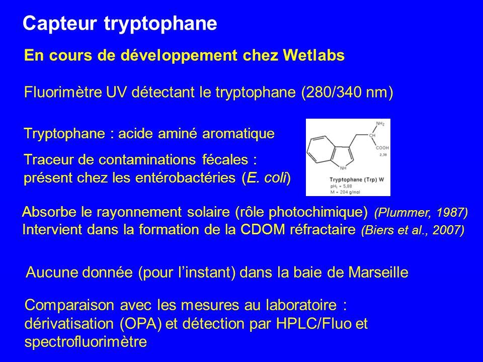 Tryptophane : acide aminé aromatique Traceur de contaminations fécales : présent chez les entérobactéries (E. coli) Fluorimètre UV détectant le trypto