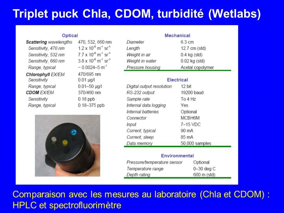 Triplet puck Chla, CDOM, turbidité (Wetlabs) Comparaison avec les mesures au laboratoire (Chla et CDOM) : HPLC et spectrofluorimètre