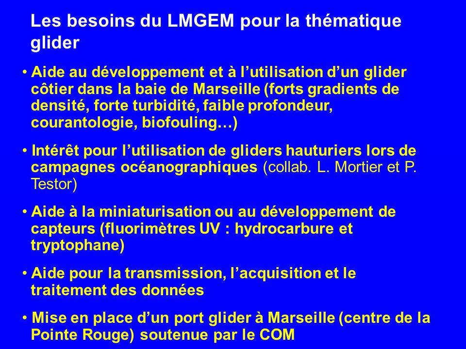 Aide au développement et à lutilisation dun glider côtier dans la baie de Marseille (forts gradients de densité, forte turbidité, faible profondeur, c