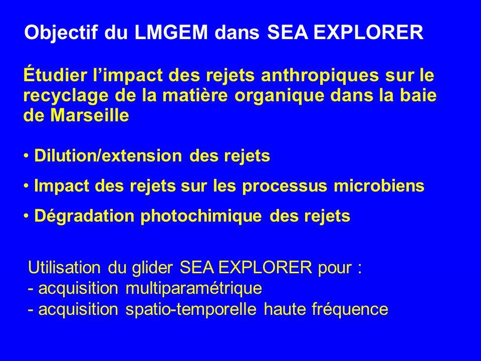 Étudier limpact des rejets anthropiques sur le recyclage de la matière organique dans la baie de Marseille Dilution/extension des rejets Impact des re