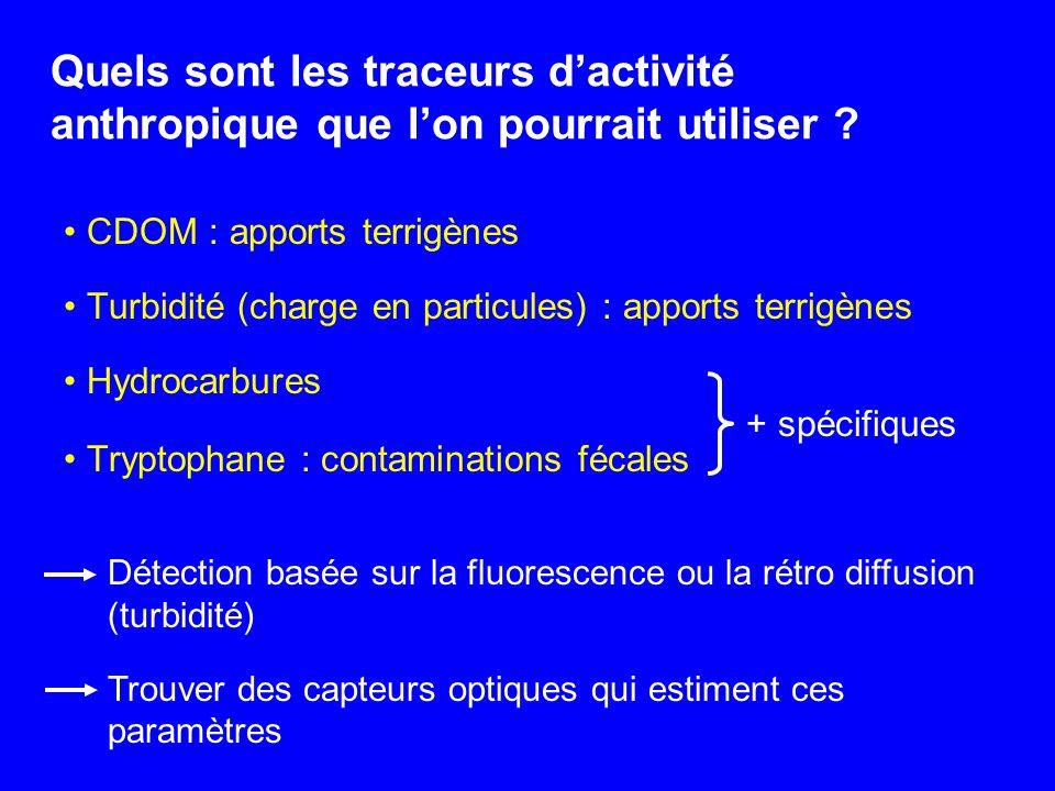 Rechercher/développer des capteurs dédiés à lacquisition de signatures anthropiques (hydrocarbures, tryptophane) Proposer des capteurs biogéochimiques « classiques » (Chla, CDOM, turbidité, O 2 ) + CTD Participer à linstallation / mise en service de ces capteurs sur le glider SEA EXPLORER Proposer des trajectoires lors des missions côtières LMGEM (radiale Est-Ouest : Cortiou-Somlit-Rhône) et participer au déploiement Traiter les données et calibrer le signal capteur avec léquipement de chimie analytique du LMGEM (HPLC, GC/FID, Iatroscan, analyseur dO 2, spectrofluorimètre) Installation des mêmes capteurs sur la ligne de mouillage UVPACA (Somlit) Stratégie du LMGEM