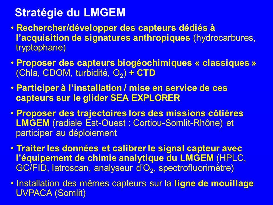 Rechercher/développer des capteurs dédiés à lacquisition de signatures anthropiques (hydrocarbures, tryptophane) Proposer des capteurs biogéochimiques