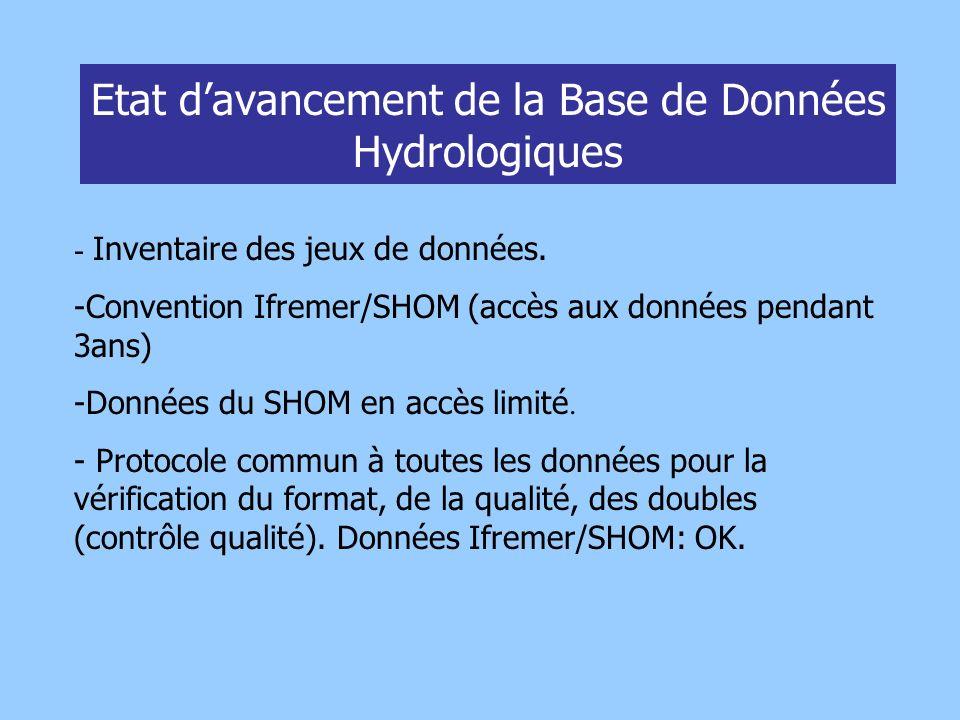 Etat davancement de la Base de Données Hydrologiques - Inventaire des jeux de données. -Convention Ifremer/SHOM (accès aux données pendant 3ans) -Donn