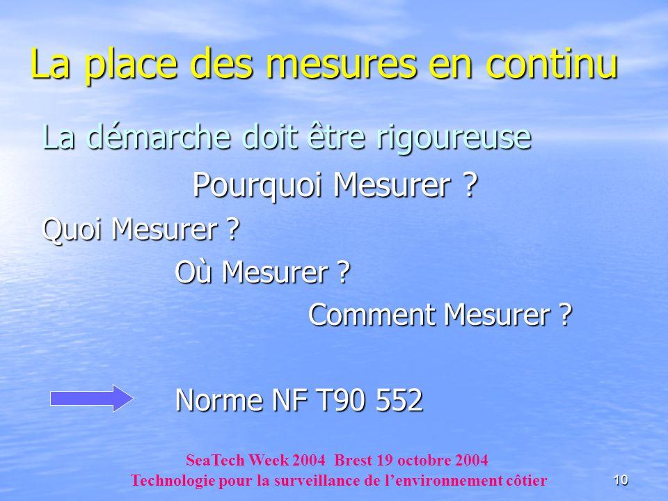 10 La place des mesures en continu La démarche doit être rigoureuse Pourquoi Mesurer ? Quoi Mesurer ? Où Mesurer ? Comment Mesurer ? Norme NF T90 552