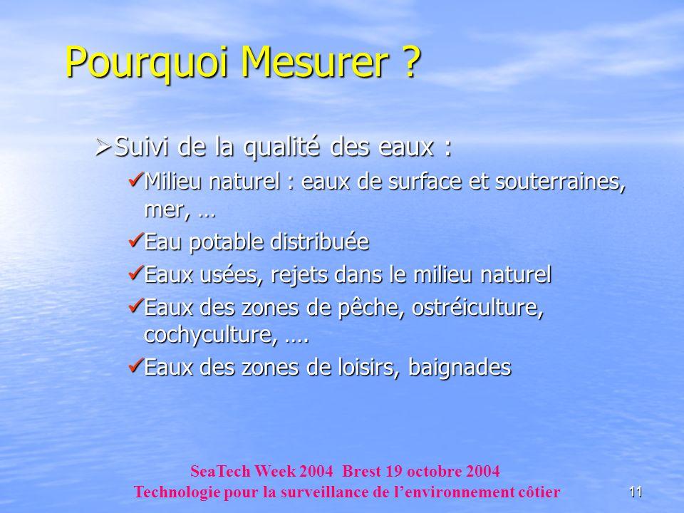 11 Pourquoi Mesurer ? Suivi de la qualité des eaux : Suivi de la qualité des eaux : Milieu naturel : eaux de surface et souterraines, mer, … Milieu na