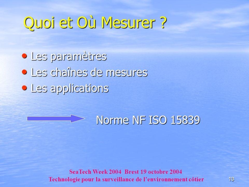 13 Quoi et Où Mesurer ? Les paramètres Les paramètres Les chaînes de mesures Les chaînes de mesures Les applications Les applications Norme NF ISO 158
