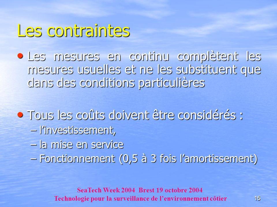 15 Les contraintes Les mesures en continu complètent les mesures usuelles et ne les substituent que dans des conditions particulières Les mesures en c