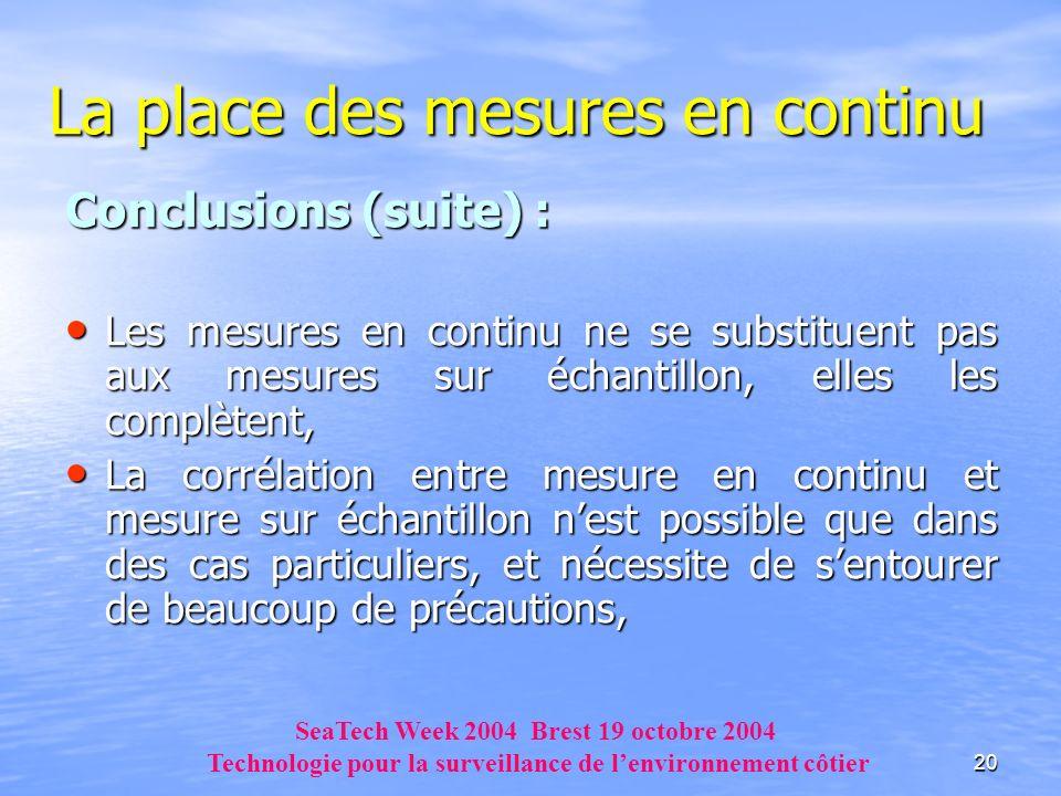 20 La place des mesures en continu Conclusions (suite) : Les mesures en continu ne se substituent pas aux mesures sur échantillon, elles les complèten