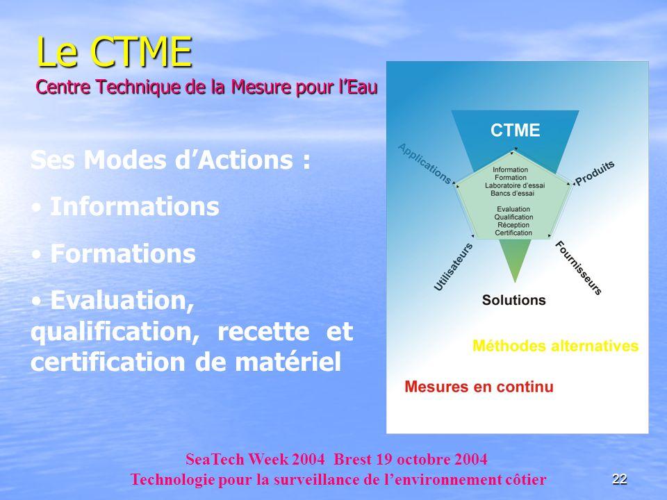 22 Le CTME Centre Technique de la Mesure pour lEau Ses Modes dActions : Informations Formations Evaluation, qualification, recette et certification de