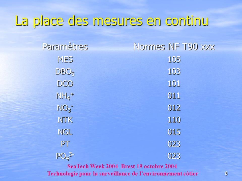 6 La place des mesures en continu Paramètres Normes NF T90 xxx MES105 DBO 5 103 DCO101 NH 4 + 011 NO 3 - 012 NTK110 NGL015 PT023 PO 4 3- 023 SeaTech W