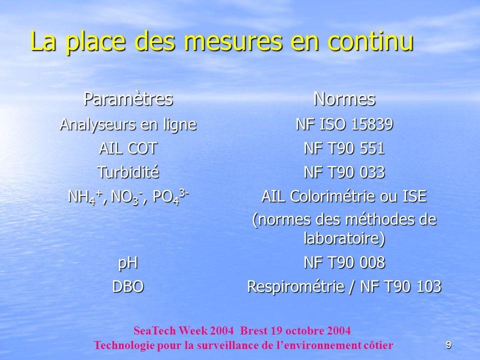 9 La place des mesures en continu ParamètresNormes Analyseurs en ligne NF ISO 15839 AIL COT NF T90 551 Turbidité NF T90 033 NH 4 +, NO 3 -, PO 4 3- AI