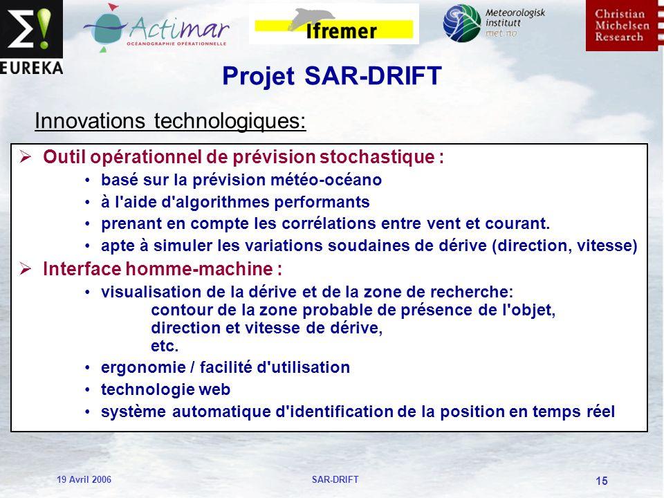 19 Avril 2006SAR-DRIFT 15 Projet SAR-DRIFT Outil opérationnel de prévision stochastique : basé sur la prévision météo-océano à l aide d algorithmes performants prenant en compte les corrélations entre vent et courant.
