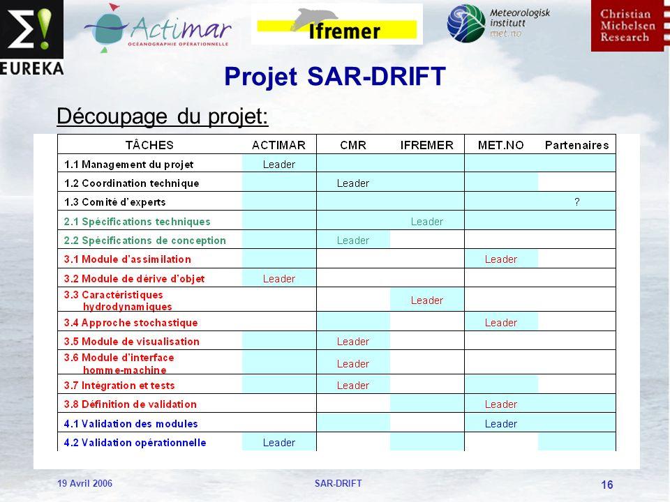 19 Avril 2006SAR-DRIFT 16 Projet SAR-DRIFT Découpage du projet: