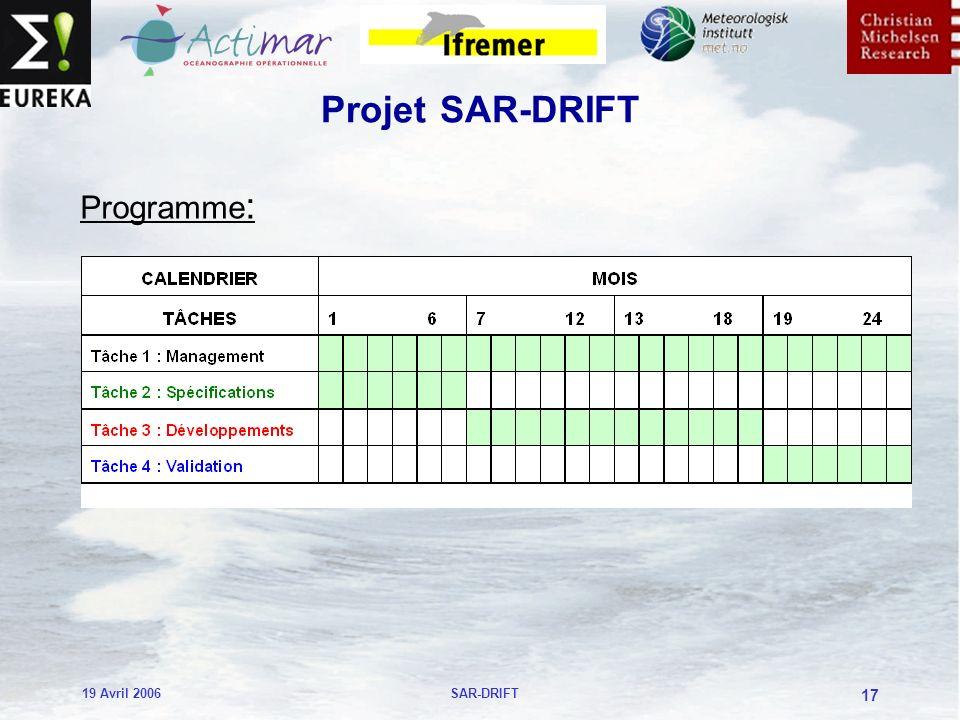 19 Avril 2006SAR-DRIFT 17 Projet SAR-DRIFT Programme :