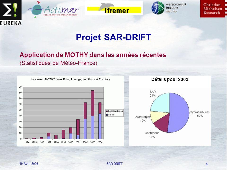 19 Avril 2006SAR-DRIFT 4 Projet SAR-DRIFT Application de MOTHY dans les années récentes (Statistiques de Météo-France) Détails pour 2003