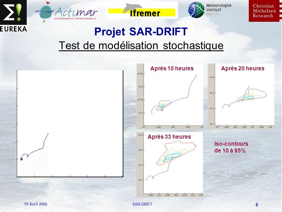 19 Avril 2006SAR-DRIFT 8 Projet SAR-DRIFT Test de modélisation stochastique Après 10 heuresAprès 20 heures Après 33 heures Iso-contours de 10 à 95%