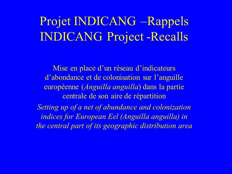 Modifications de lAccord Agreement Modifications Elles ne doivent pas changer la finalité du projet (Any modification that does not change the objectives of the project).