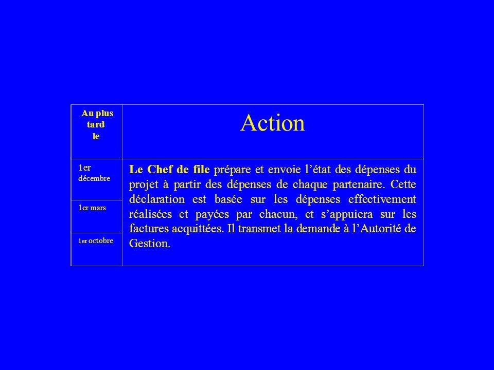 Au plus tard le Action 1er décembre Le Chef de file prépare et envoie létat des dépenses du projet à partir des dépenses de chaque partenaire.