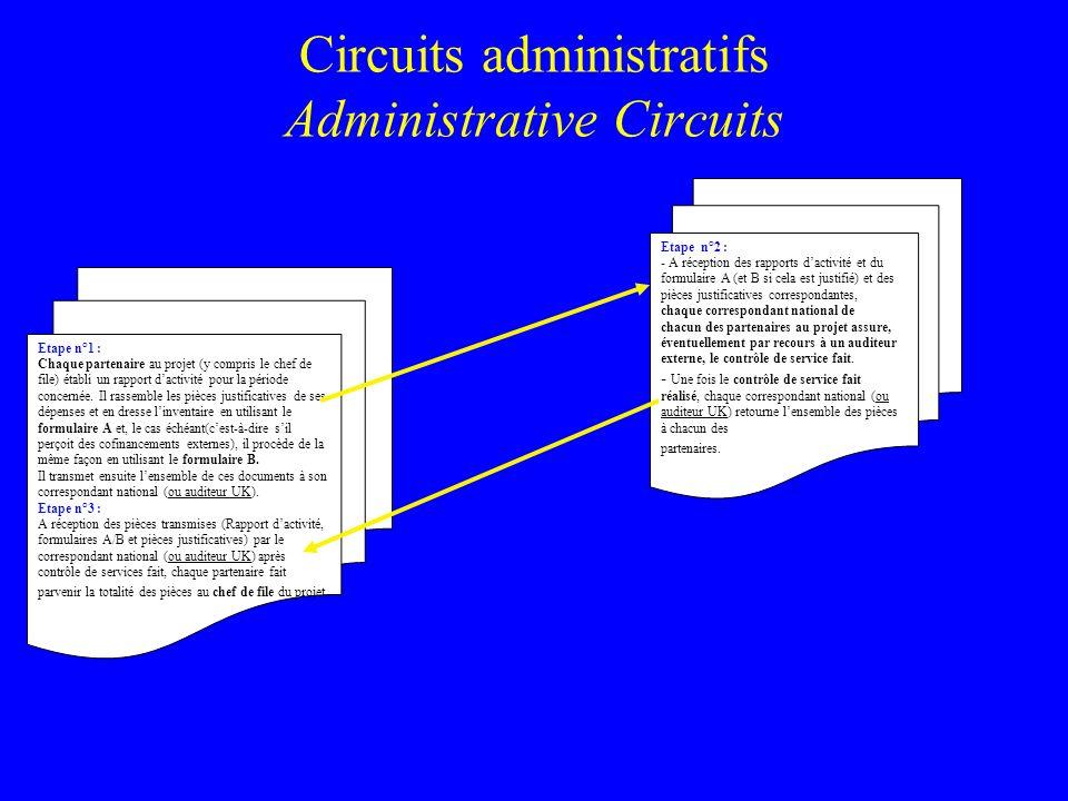 Circuits administratifs Administrative Circuits Etape n°1 : Chaque partenaire au projet (y compris le chef de file) établi un rapport dactivité pour la période concernée.