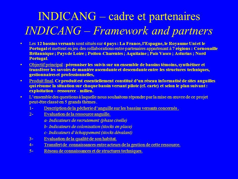 Les documents administratifs http://www.interreg-atlantique.org/iiib/guide/index.htm http://www.interreg-atlantique.org/iiib/eng/guide/index.htm