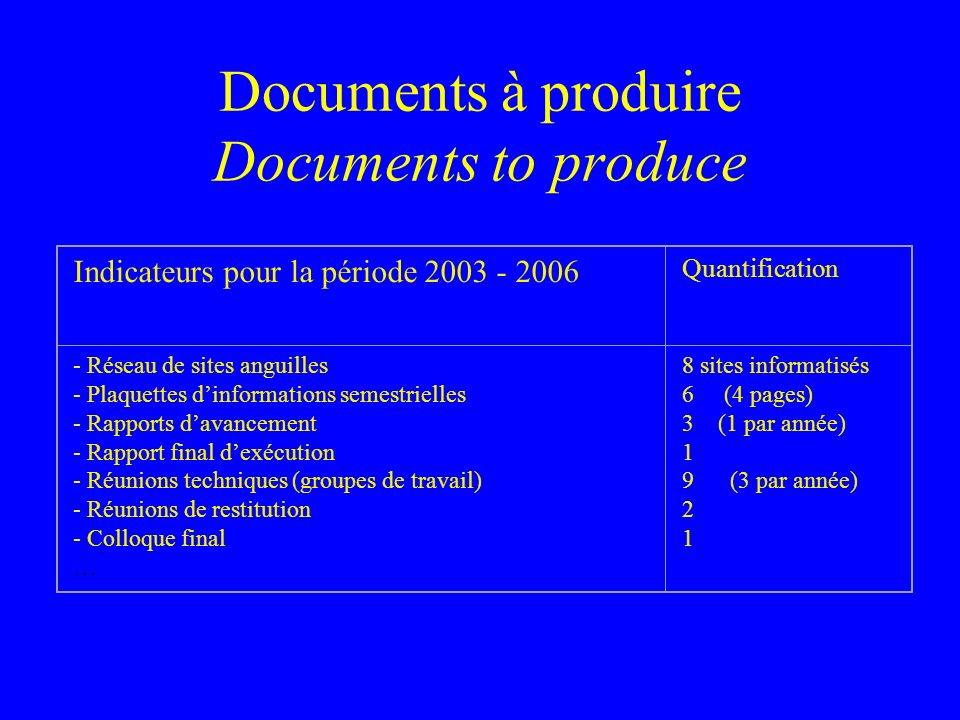 Documents à produire Documents to produce Indicateurs pour la période 2003 - 2006 Quantification - Réseau de sites anguilles - Plaquettes dinformation