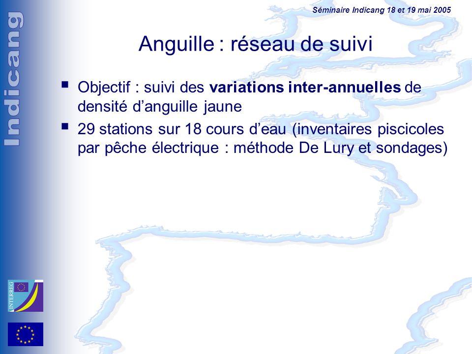 Séminaire Indicang 18 et 19 mai 2005 Objectif : suivi des variations inter-annuelles de densité danguille jaune 29 stations sur 18 cours deau (inventa