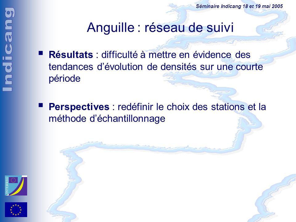 Séminaire Indicang 18 et 19 mai 2005 Anguille : réseau de suivi Résultats : difficulté à mettre en évidence des tendances dévolution de densités sur u