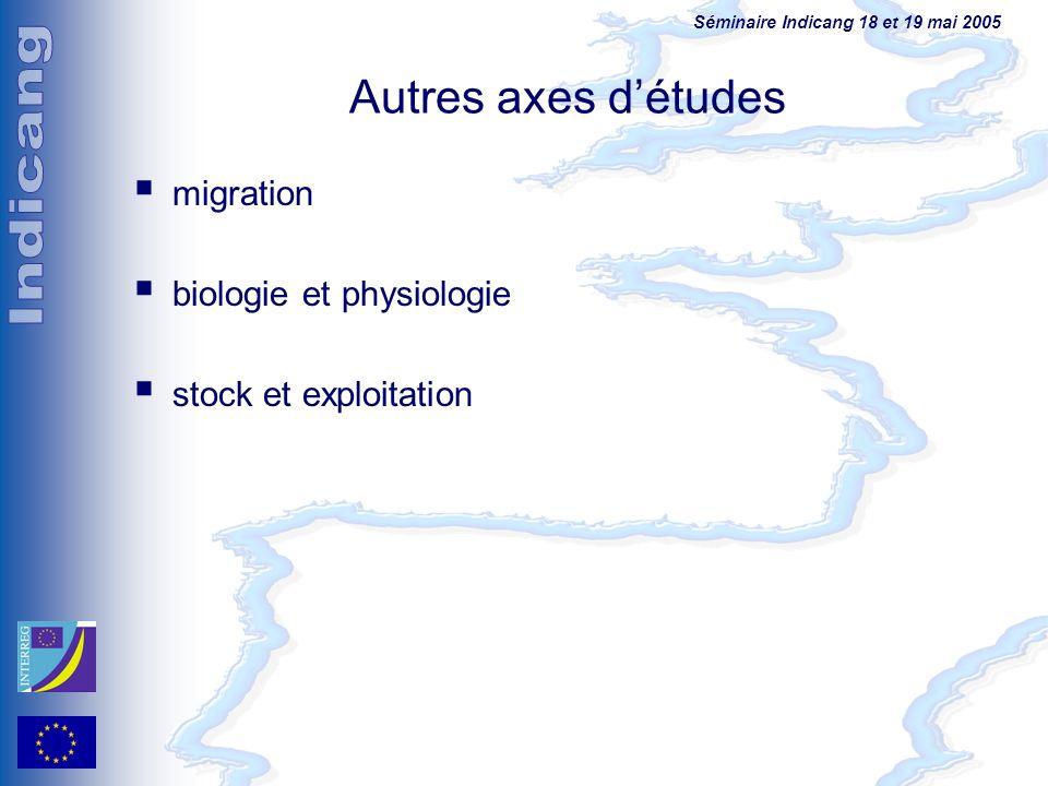 Séminaire Indicang 18 et 19 mai 2005 Autres axes détudes migration biologie et physiologie stock et exploitation