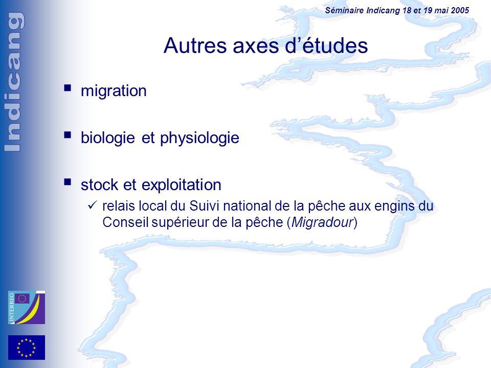 Séminaire Indicang 18 et 19 mai 2005 Autres axes détudes migration biologie et physiologie stock et exploitation relais local du Suivi national de la