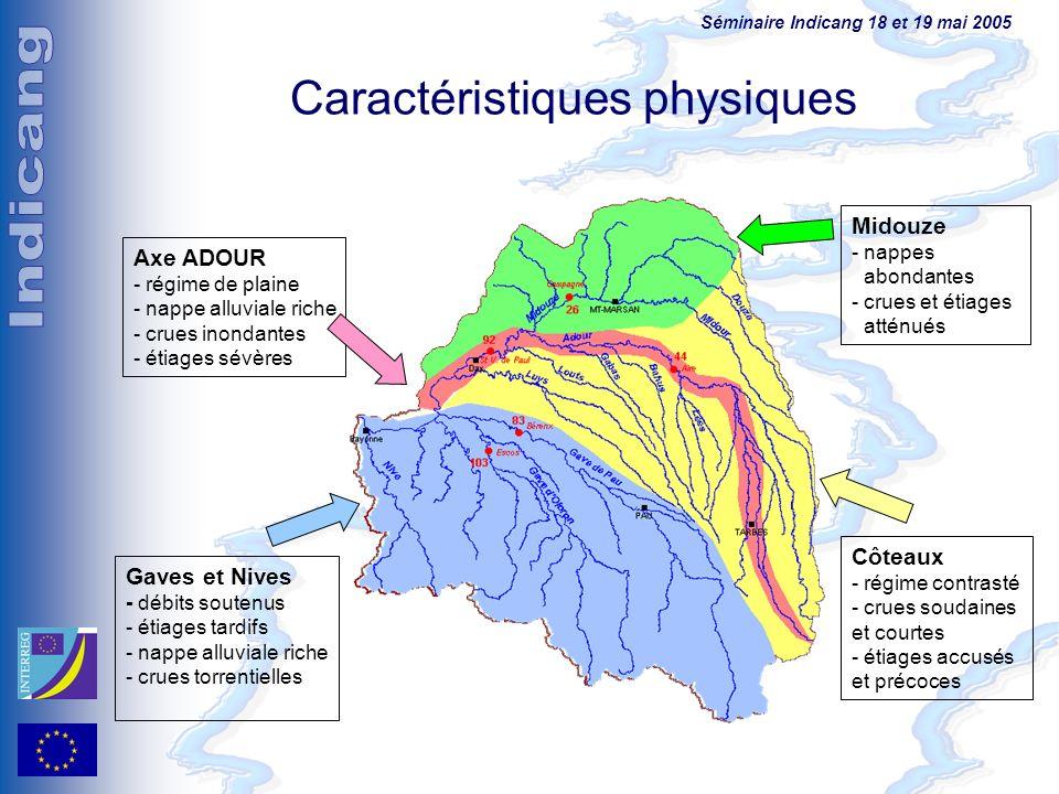 Séminaire Indicang 18 et 19 mai 2005 Caractéristiques physiques Axe ADOUR - régime de plaine - nappe alluviale riche - crues inondantes - étiages sévè