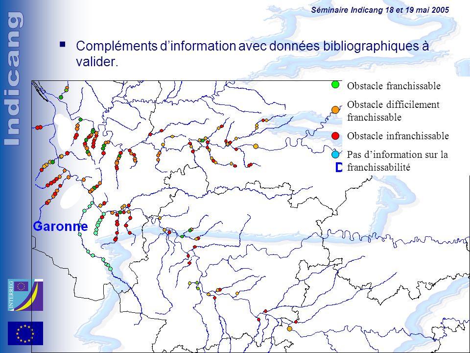 Séminaire Indicang 18 et 19 mai 2005 Compléments dinformation avec données bibliographiques à valider. Obstacle franchissable Obstacle difficilement f