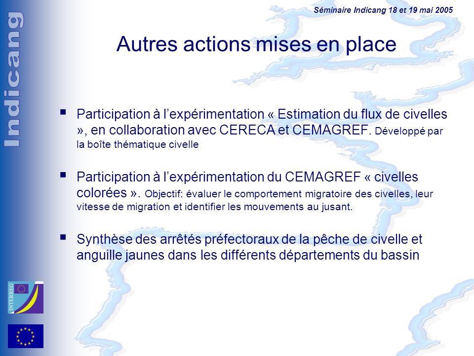 Séminaire Indicang 18 et 19 mai 2005 Autres actions mises en place Participation à lexpérimentation « Estimation du flux de civelles », en collaborati