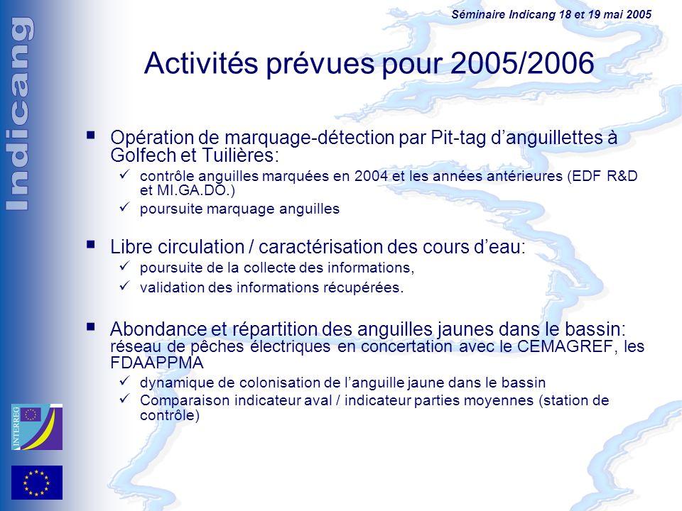 Séminaire Indicang 18 et 19 mai 2005 Activités prévues pour 2005/2006 Opération de marquage-détection par Pit-tag danguillettes à Golfech et Tuilières
