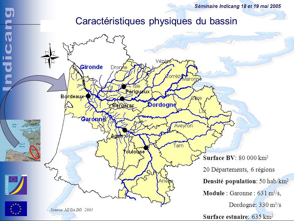 Séminaire Indicang 18 et 19 mai 2005 Caractéristiques physiques du bassin Surface BV: 80 000 km 2 20 Départements, 6 régions Densité population: 50 ha