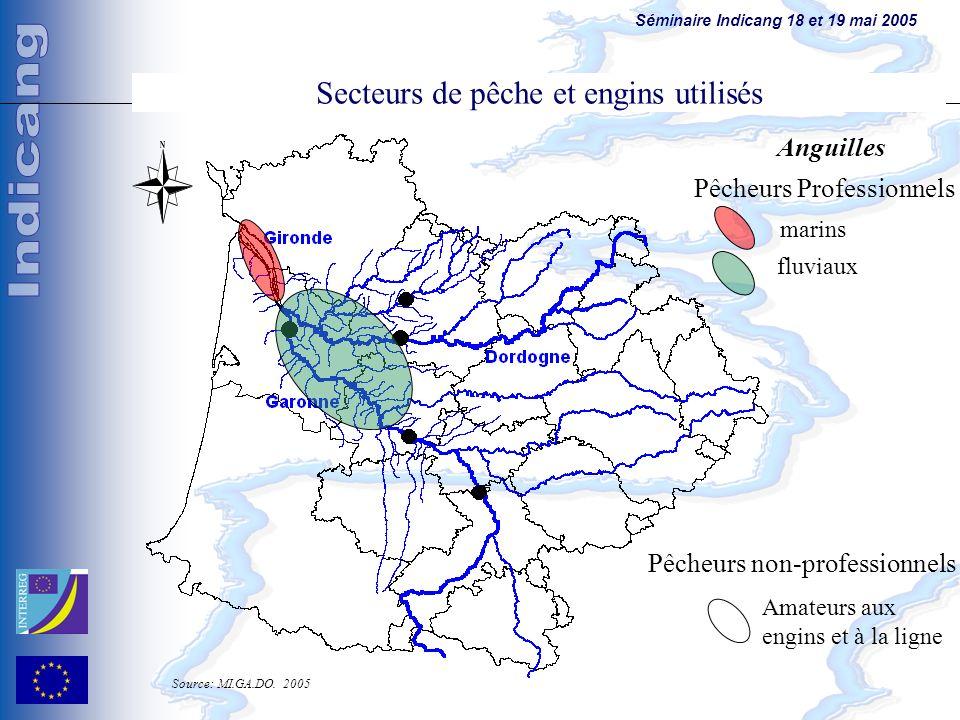Séminaire Indicang 18 et 19 mai 2005 Principales sources de contamination Pêcheurs Professionnels marins fluviaux Pêcheurs non-professionnels Amateurs