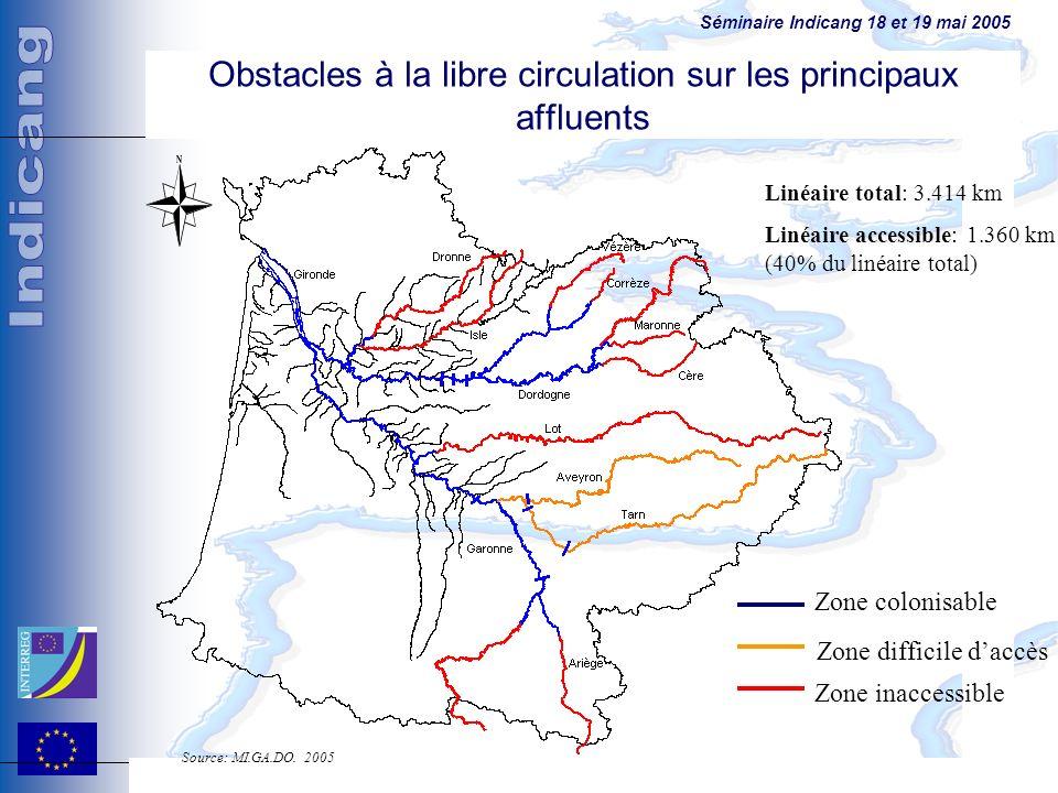 Séminaire Indicang 18 et 19 mai 2005 Source: MI.GA.DO. 2005 Obstacles à la libre circulation sur les principaux affluents Linéaire total: 3.414 km Lin