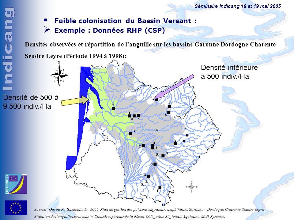 Séminaire Indicang 18 et 19 mai 2005 Faible colonisation du Bassin Versant : Exemple : Passages au niveau de la station de contrôle de Tuilières (Dordogne) - Dordogne (station de contrôle de Tuilières): 2 indiv./ km 2 - Garonne (station de contrôle de Golfech): 5 indiv./km 2 Source : MIGADO, 2004