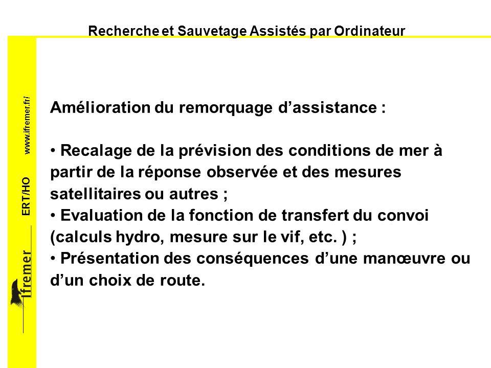 ERT/HO www.ifremer.fr/ Recherche et Sauvetage en Mer Assistés par Ordinateur Evaluation de la fonction de transfert des objets susceptibles de dériver, par exemple futs ou containers (calculs hydro, mesures, etc.