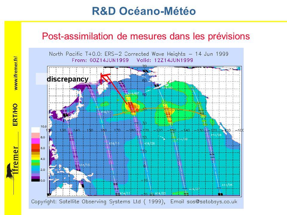 ERT/HO www.ifremer.fr/ R&D Océano-Météo Caractérisation des vagues scélérates Anormales ou « seulement » rares Arrivant quand certaines conditions sont réunies ou juste par malchance