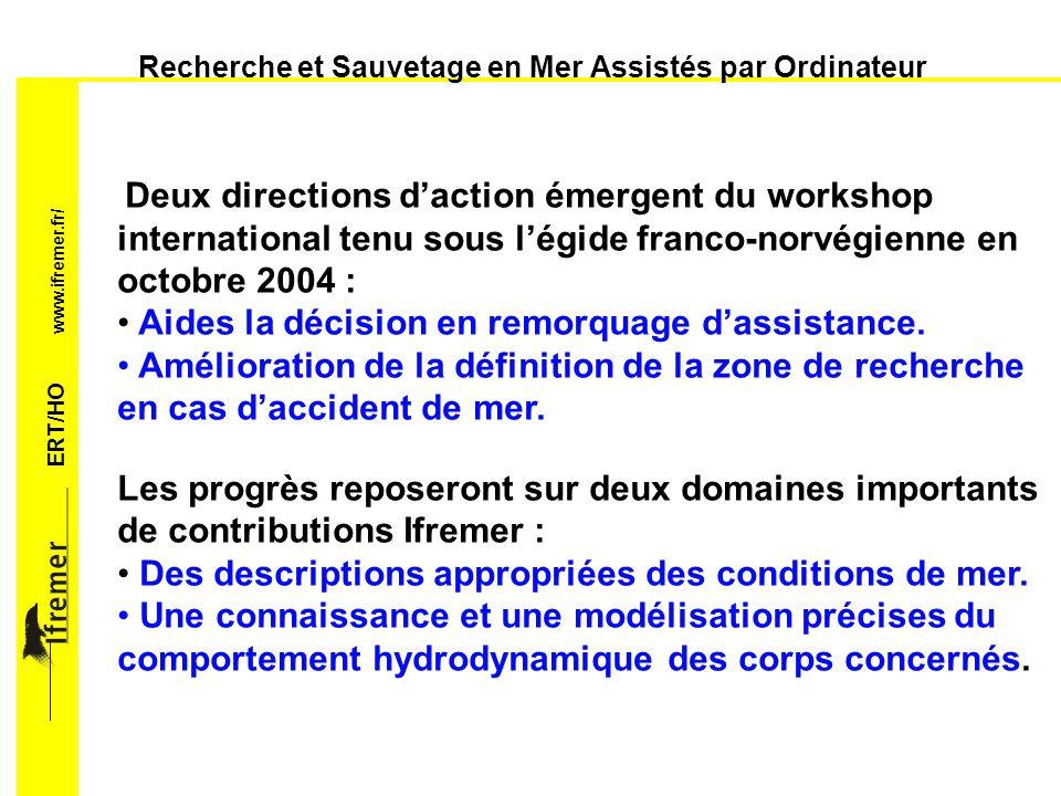 ERT/HO www.ifremer.fr/ R&D Océano-Météo Post-assimilation de mesures dans les prévisions