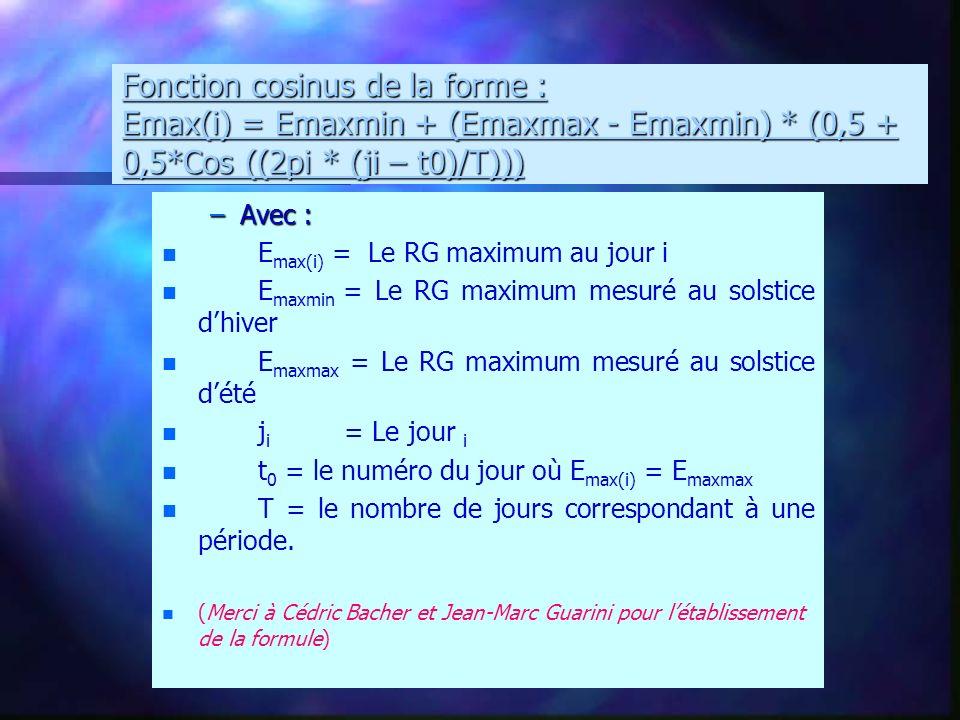 Fonction cosinus de la forme : Emax(i) = Emaxmin + (Emaxmax - Emaxmin) * (0,5 + 0,5*Cos ((2pi * (ji – t0)/T))) Fonction cosinus de la forme : Emax(i) = Emaxmin + (Emaxmax - Emaxmin) * (0,5 + 0,5*Cos ((2pi * (ji – t0)/T))) –Avec : n E max(i) = Le RG maximum au jour i n E maxmin = Le RG maximum mesuré au solstice dhiver n E maxmax = Le RG maximum mesuré au solstice dété n j i = Le jour i n t 0 = le numéro du jour où E max(i) = E maxmax n T = le nombre de jours correspondant à une période.