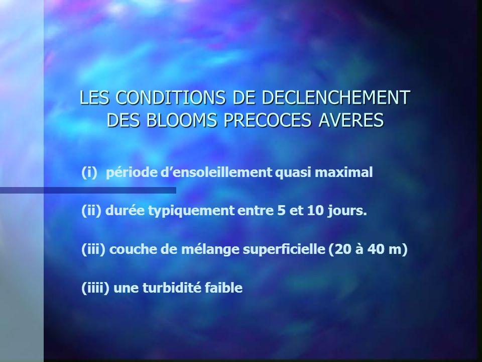 LES CONDITIONS DE DECLENCHEMENT DES BLOOMS PRECOCES AVERES (i) période densoleillement quasi maximal (ii) durée typiquement entre 5 et 10 jours.