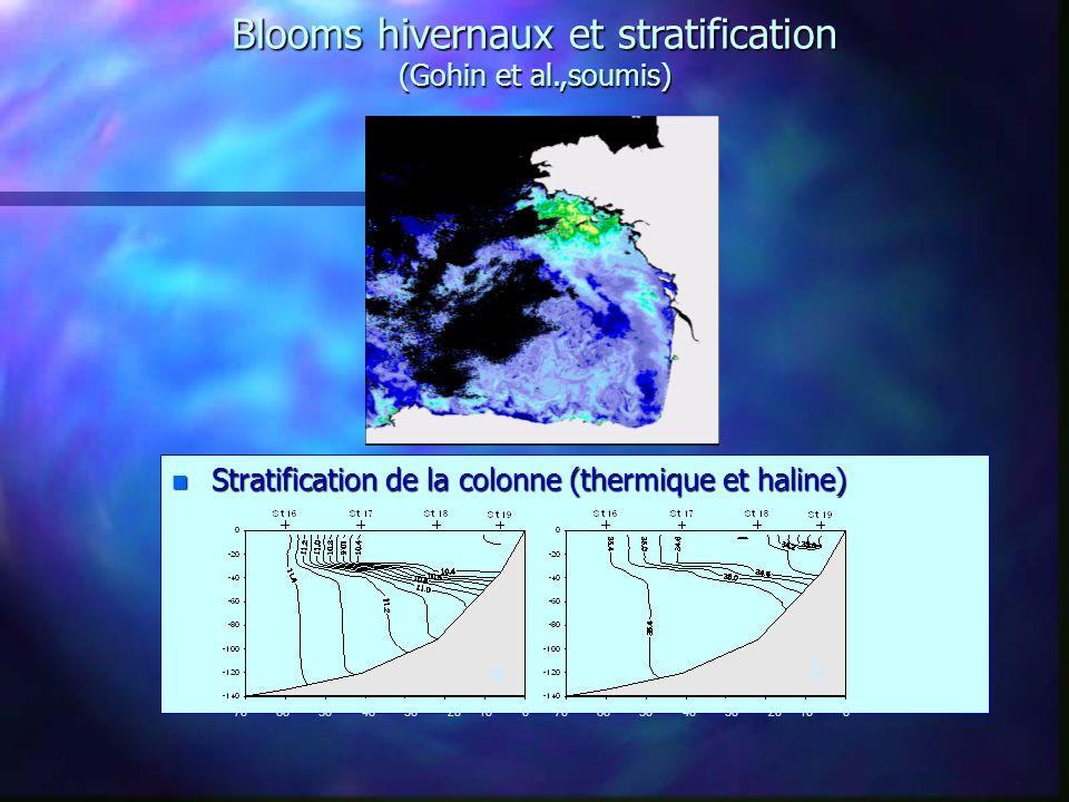 Blooms hivernaux et stratification (Gohin et al.,soumis) n Stratification de la colonne (thermique et haline) 706050403020100706050403020100 ab