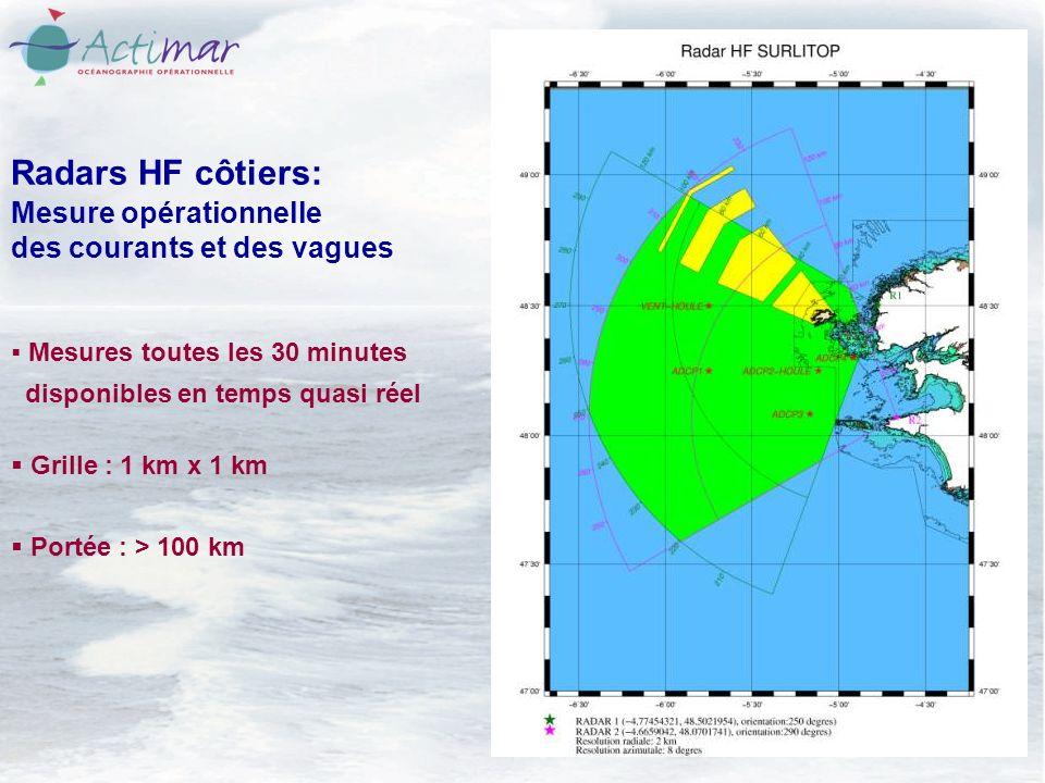 6 Mesures toutes les 30 minutes disponibles en temps quasi réel Grille : 1 km x 1 km Portée : > 100 km Radars HF côtiers: Mesure opérationnelle des courants et des vagues