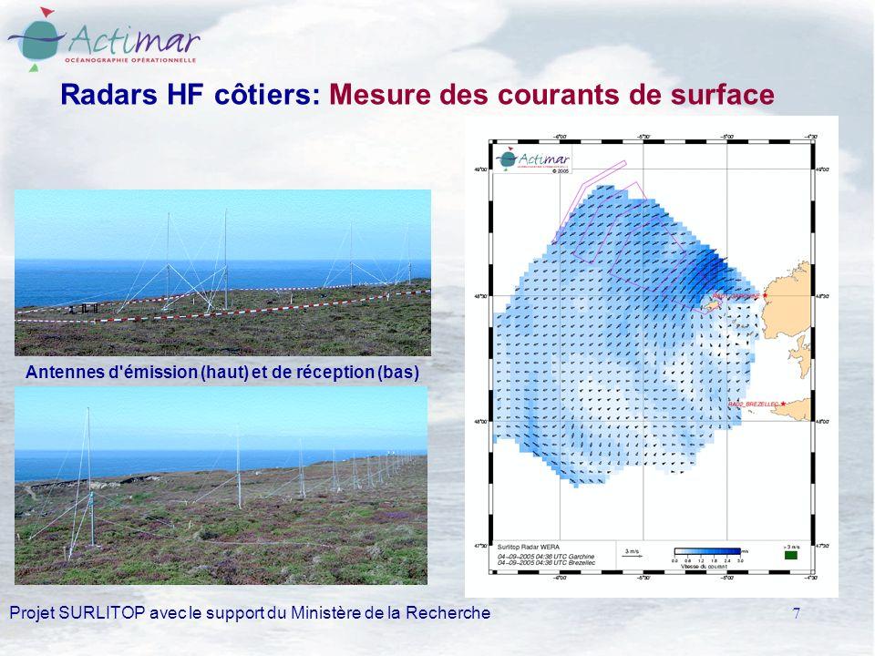 7 Radars HF côtiers: Mesure des courants de surface Antennes d émission (haut) et de réception (bas) Projet SURLITOP avec le support du Ministère de la Recherche