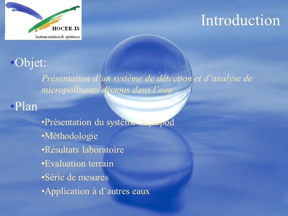 Introduction Objet: Présentation dun système de détection et danalyse de micropolluants dissous dans leau Plan Présentation du système Aquapod Méthodo
