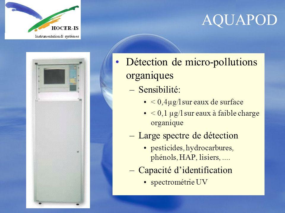 AQUAPOD Détection de micro-pollutions organiques –Sensibilité: < 0,4µg/l sur eaux de surface < 0,1 µg/l sur eaux à faible charge organique –Large spec