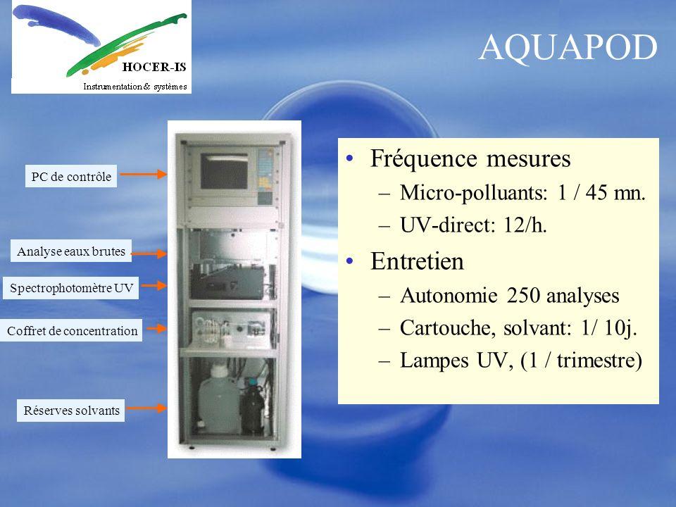 AQUAPOD Fréquence mesures –Micro-polluants: 1 / 45 mn. –UV-direct: 12/h. Entretien –Autonomie 250 analyses –Cartouche, solvant: 1/ 10j. –Lampes UV, (1